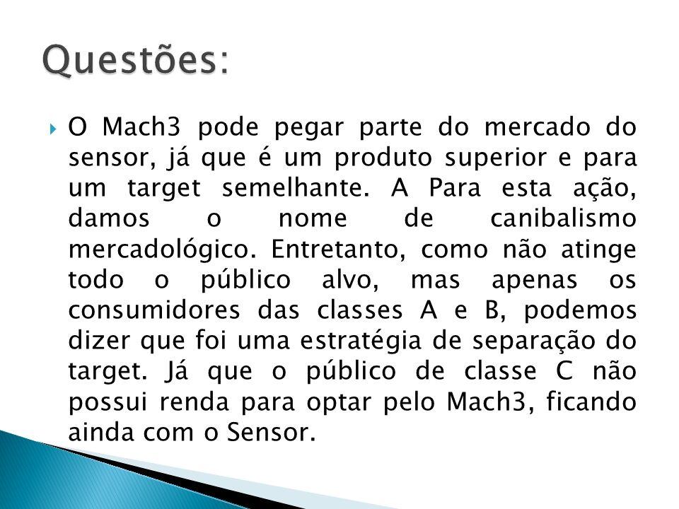 O Mach3 pode pegar parte do mercado do sensor, já que é um produto superior e para um target semelhante. A Para esta ação, damos o nome de canibalismo