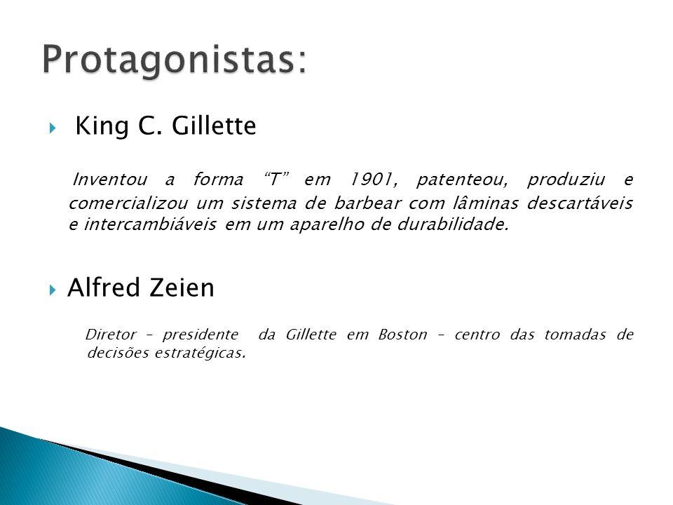King C. Gillette Inventou a forma T em 1901, patenteou, produziu e comercializou um sistema de barbear com lâminas descartáveis e intercambiáveis em u