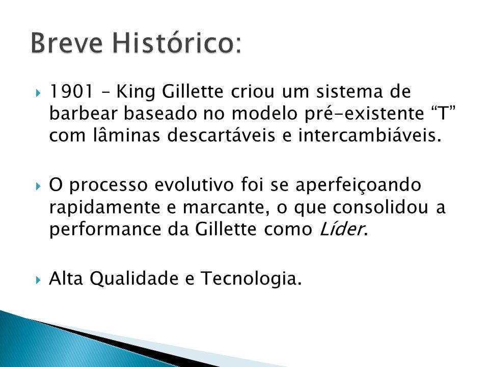 1901 – King Gillette criou um sistema de barbear baseado no modelo pré-existente T com lâminas descartáveis e intercambiáveis. O processo evolutivo fo