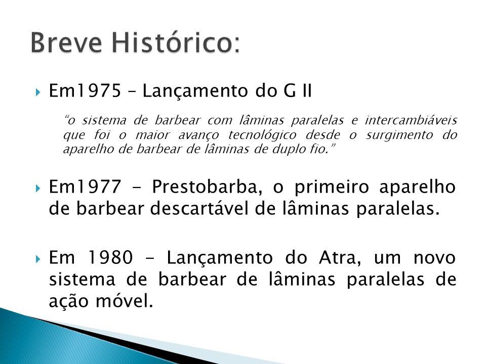 Em1975 – Lançamento do G II o sistema de barbear com lâminas paralelas e intercambiáveis que foi o maior avanço tecnológico desde o surgimento do apar