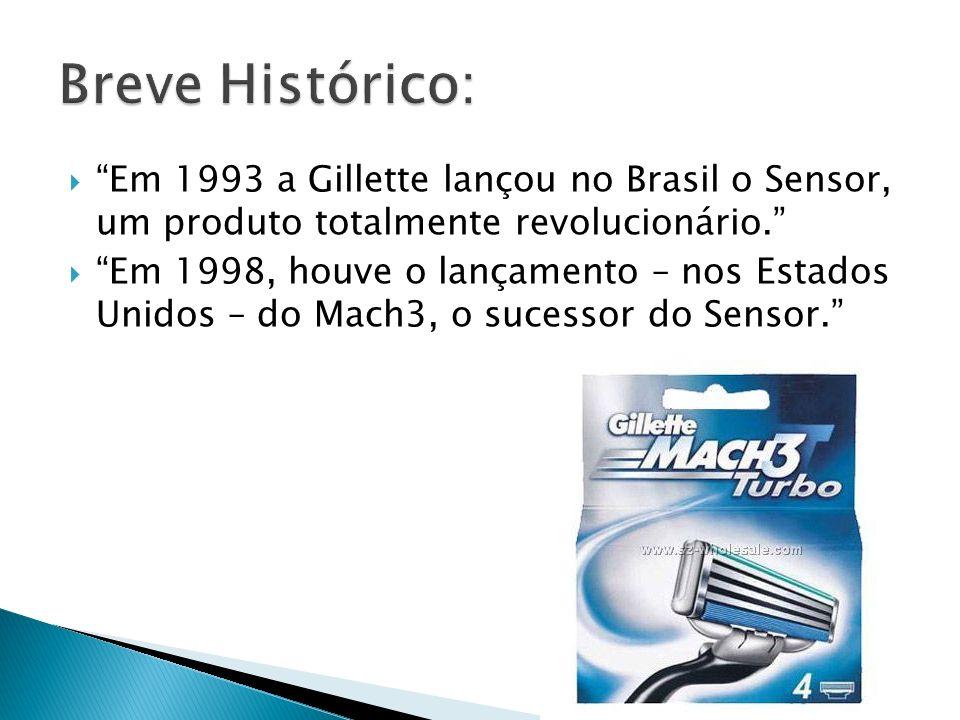 Em 1993 a Gillette lançou no Brasil o Sensor, um produto totalmente revolucionário. Em 1998, houve o lançamento – nos Estados Unidos – do Mach3, o suc