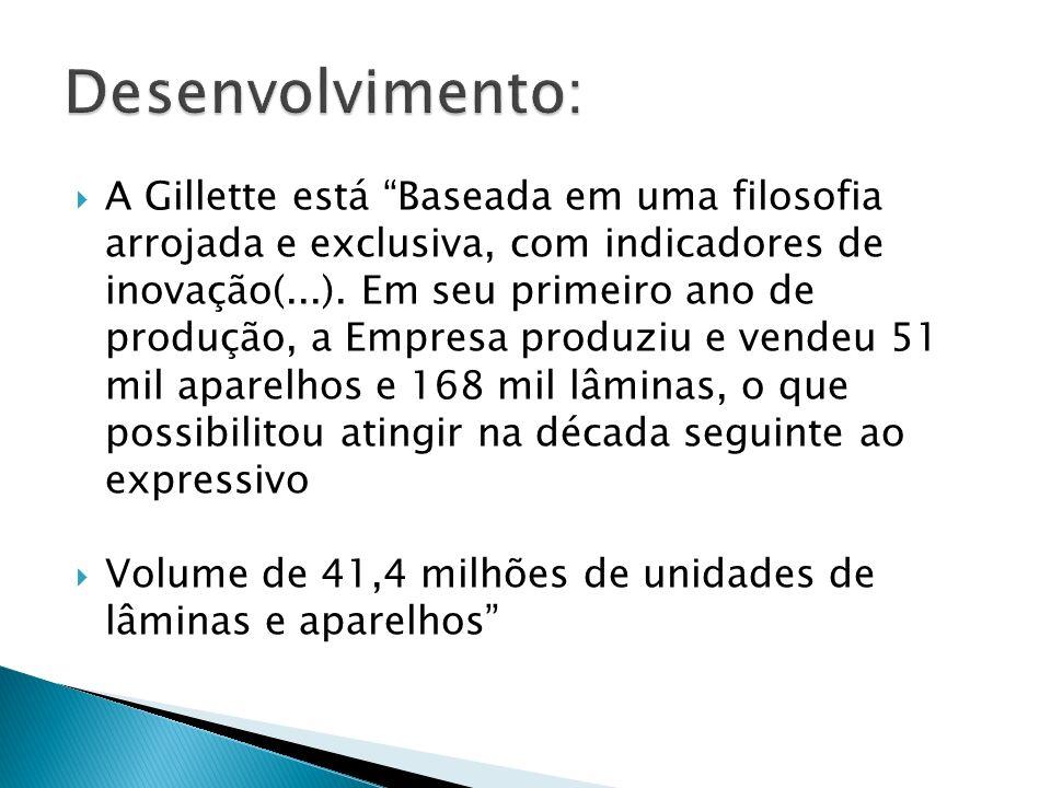 A Gillette está Baseada em uma filosofia arrojada e exclusiva, com indicadores de inovação(...). Em seu primeiro ano de produção, a Empresa produziu e