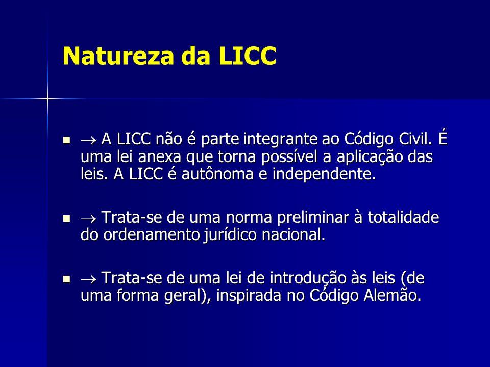 Conteúdo da LICC A) Início da obrigatoriedade da lei (questão da vacatio legis, art.