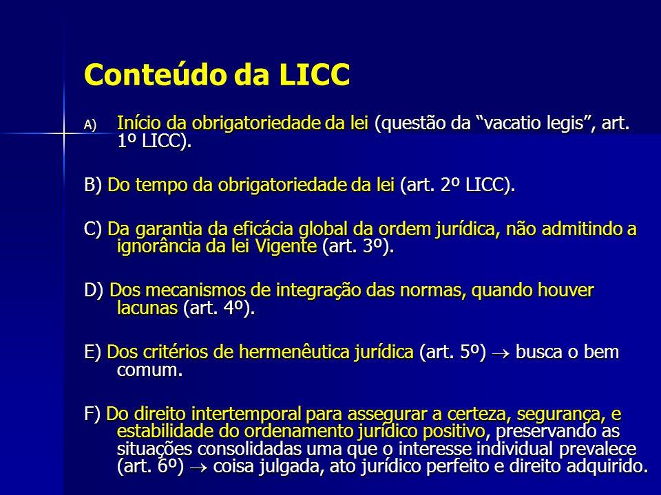 Conteúdo da LICC G) Do direito internacional provado brasileiro (art.