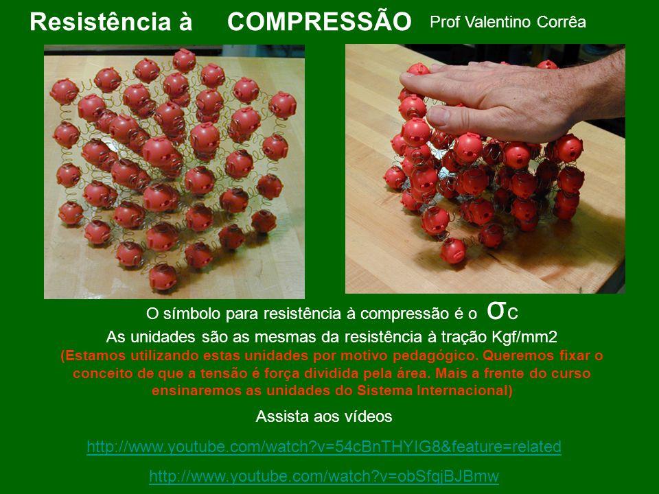 Prof Valentino Corrêa O símbolo para resistência à compressão é o σ c As unidades são as mesmas da resistência à tração Kgf/mm2 (Estamos utilizando es