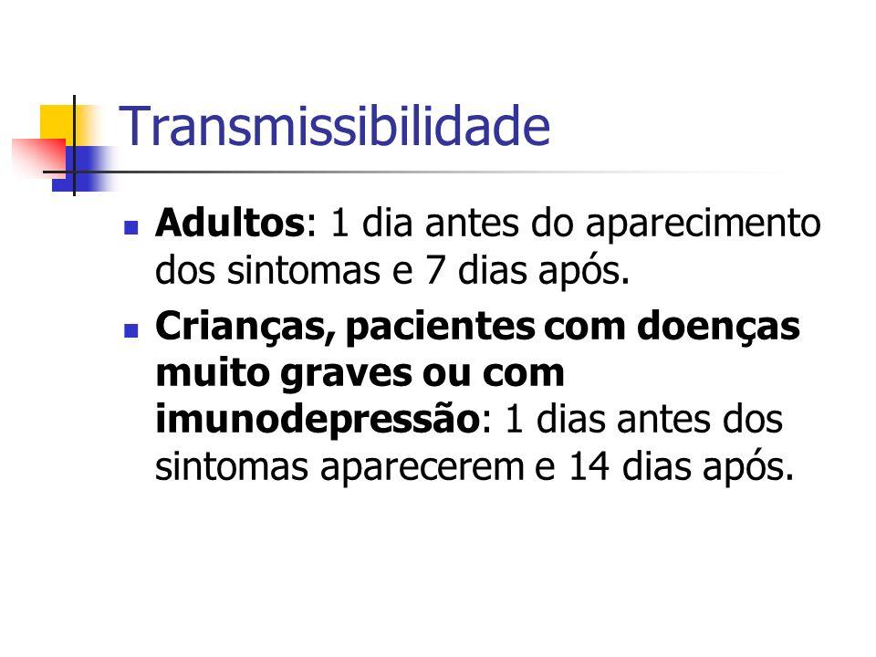 Transmissibilidade Adultos: 1 dia antes do aparecimento dos sintomas e 7 dias após. Crianças, pacientes com doenças muito graves ou com imunodepressão