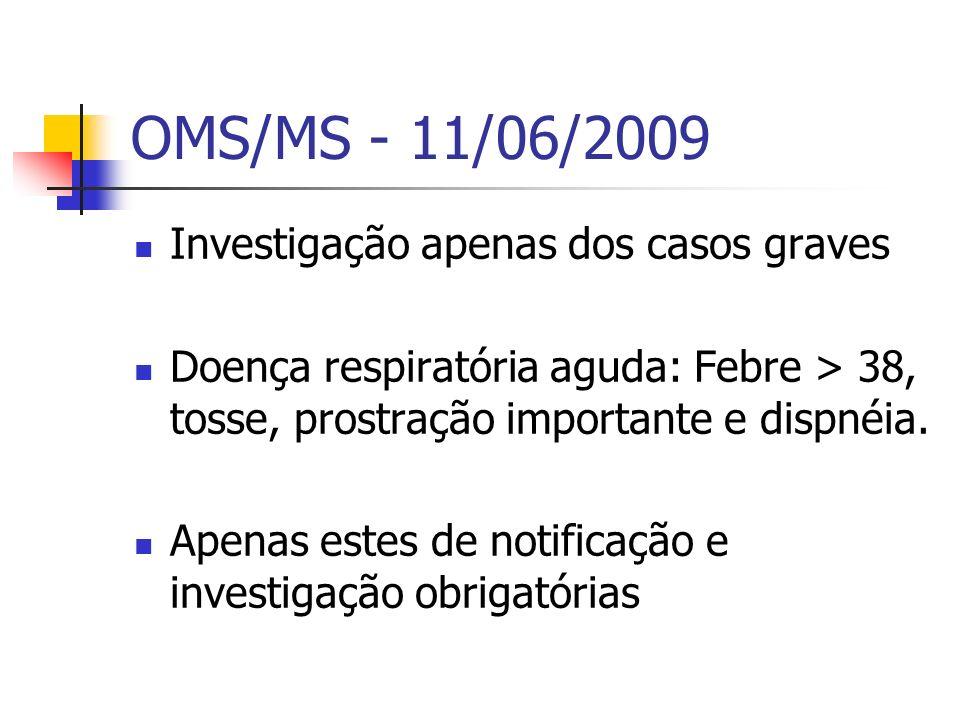 OMS/MS - 11/06/2009 Investigação apenas dos casos graves Doença respiratória aguda: Febre > 38, tosse, prostração importante e dispnéia. Apenas estes