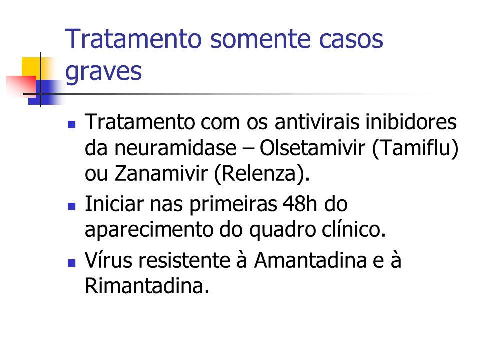 Tratamento somente casos graves Tratamento com os antivirais inibidores da neuramidase – Olsetamivir (Tamiflu) ou Zanamivir (Relenza). Iniciar nas pri