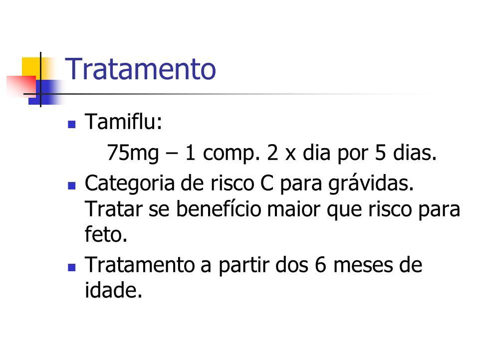 Tratamento Tamiflu: 75mg – 1 comp. 2 x dia por 5 dias. Categoria de risco C para grávidas. Tratar se benefício maior que risco para feto. Tratamento a