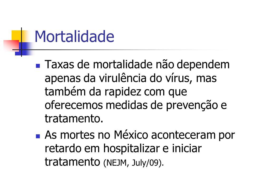 Mortalidade Taxas de mortalidade não dependem apenas da virulência do vírus, mas também da rapidez com que oferecemos medidas de prevenção e tratament