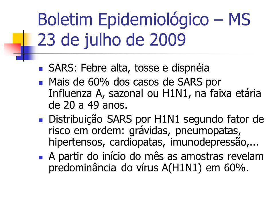 Boletim Epidemiológico – MS 23 de julho de 2009 SARS: Febre alta, tosse e dispnéia Mais de 60% dos casos de SARS por Influenza A, sazonal ou H1N1, na