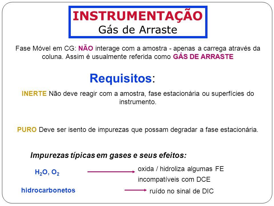 INSTRUMENTAÇÃO Gás de Arraste Requisitos: CUSTO Gases de altíssima pureza podem ser muito caros.