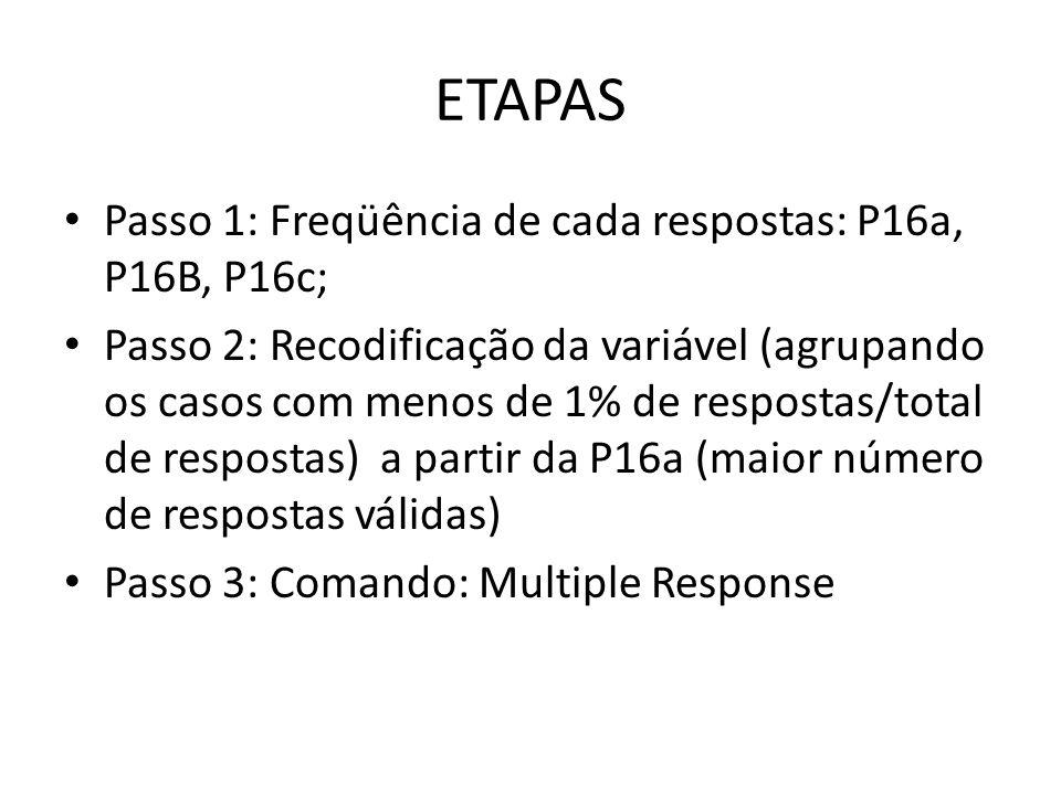 Passo 1: Freqüência de cada respostas: P16a, P16B, P16c; Passo 2: Recodificação da variável (agrupando os casos com menos de 1% de respostas/total de respostas) a partir da P16a (maior número de respostas válidas) Passo 3: Comando: Multiple Response ETAPAS