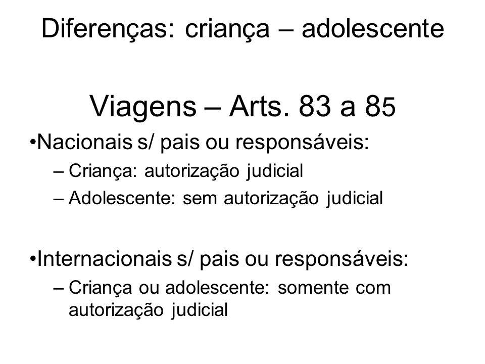Diferenças: criança – adolescente Viagens – Arts. 83 a 8 5 Nacionais s/ pais ou responsáveis: –Criança: autorização judicial –Adolescente: sem autoriz
