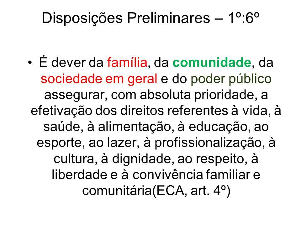Disposições Preliminares – 1º:6º É dever da família, da comunidade, da sociedade em geral e do poder público assegurar, com absoluta prioridade, a efe