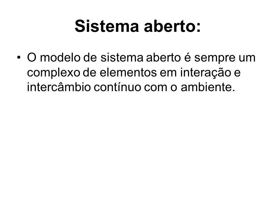 Sistema aberto: O modelo de sistema aberto é sempre um complexo de elementos em interação e intercâmbio contínuo com o ambiente.