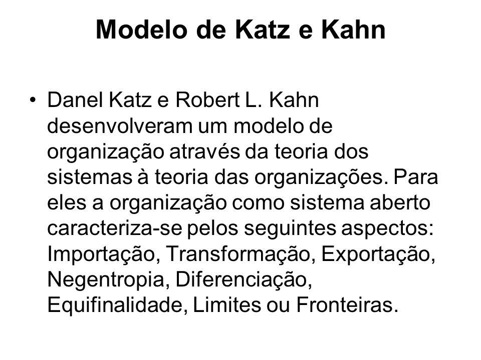 Modelo de Katz e Kahn Danel Katz e Robert L. Kahn desenvolveram um modelo de organização através da teoria dos sistemas à teoria das organizações. Par