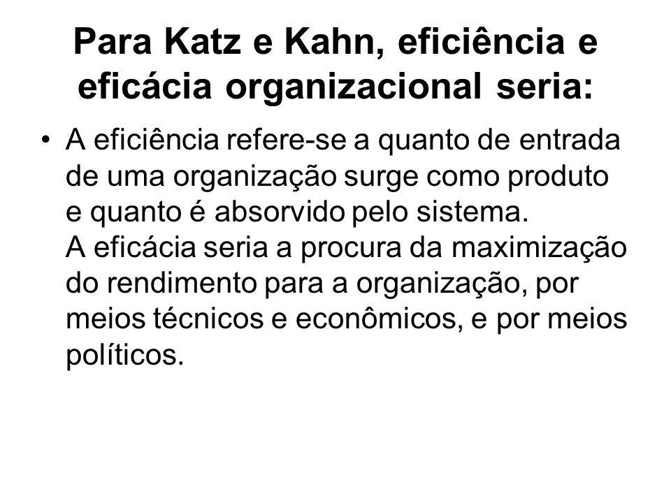 Para Katz e Kahn, eficiência e eficácia organizacional seria: A eficiência refere-se a quanto de entrada de uma organização surge como produto e quant