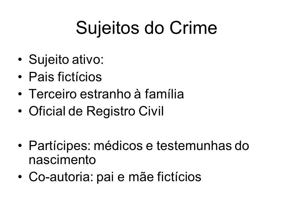 Sujeitos do Crime Sujeito ativo: Pais fictícios Terceiro estranho à família Oficial de Registro Civil Partícipes: médicos e testemunhas do nascimento
