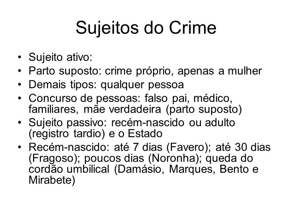 Sujeitos do Crime Sujeito ativo: Parto suposto: crime próprio, apenas a mulher Demais tipos: qualquer pessoa Concurso de pessoas: falso pai, médico, f