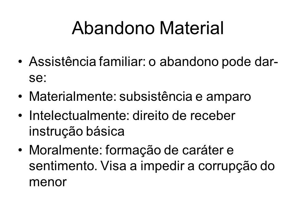 Abandono Material Assistência familiar: o abandono pode dar- se: Materialmente: subsistência e amparo Intelectualmente: direito de receber instrução b