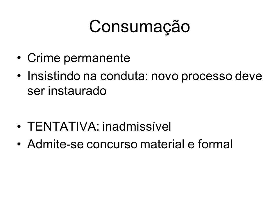 Consumação Crime permanente Insistindo na conduta: novo processo deve ser instaurado TENTATIVA: inadmissível Admite-se concurso material e formal
