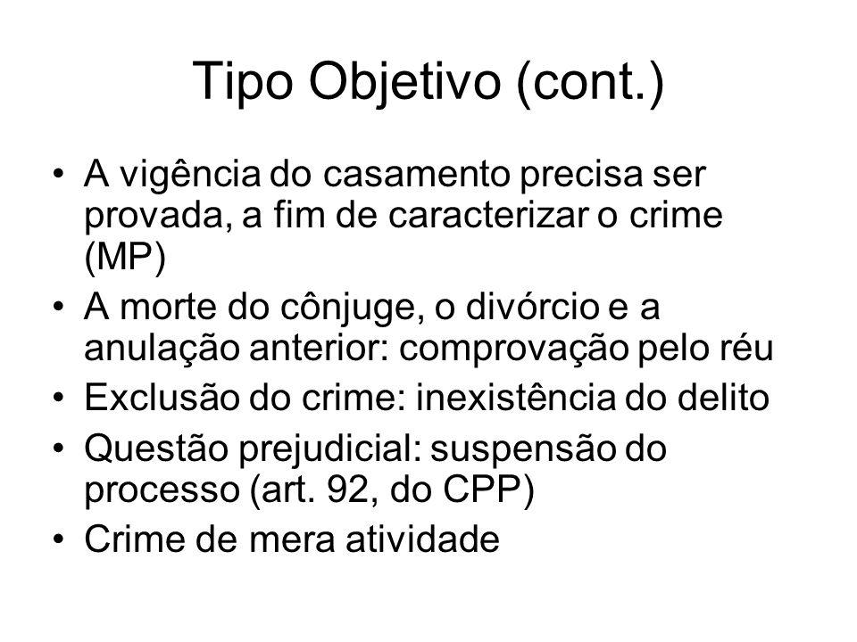 Tipo Objetivo (cont.) A vigência do casamento precisa ser provada, a fim de caracterizar o crime (MP) A morte do cônjuge, o divórcio e a anulação ante