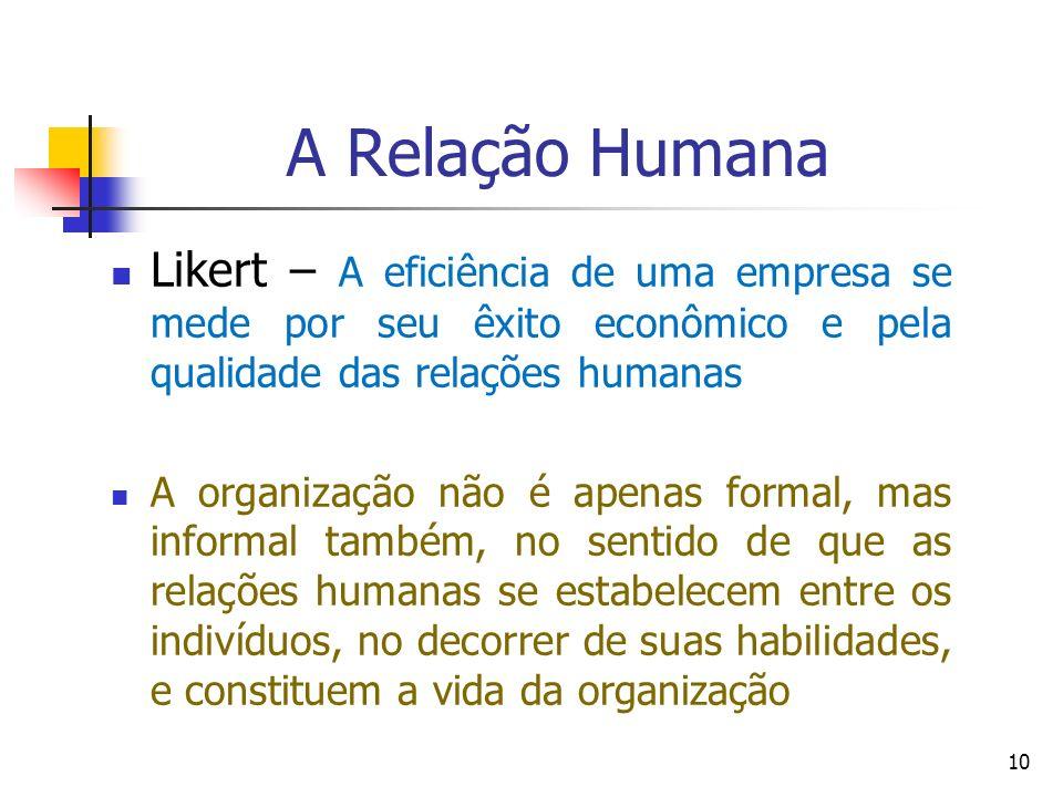 A Relação Humana Likert – A eficiência de uma empresa se mede por seu êxito econômico e pela qualidade das relações humanas A organização não é apenas