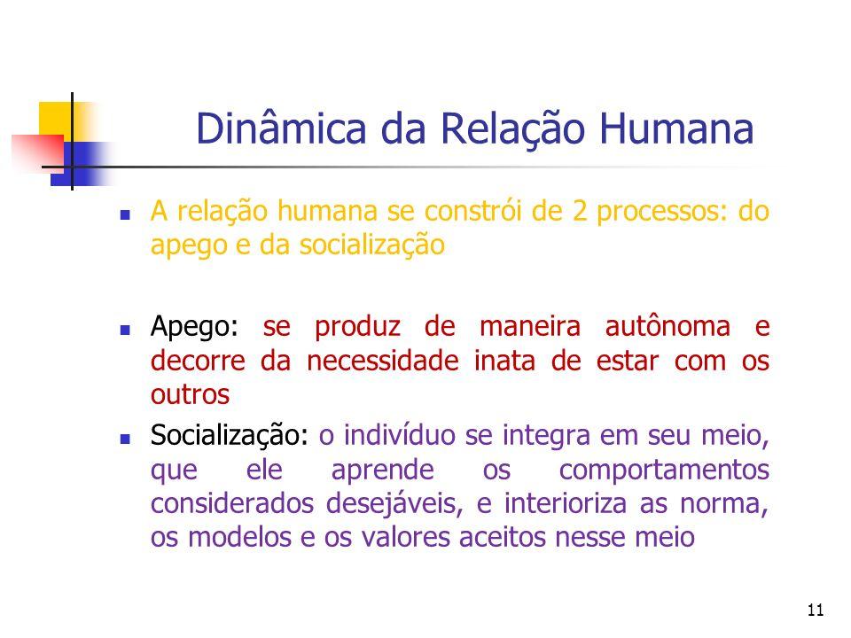 Dinâmica da Relação Humana A relação humana se constrói de 2 processos: do apego e da socialização Apego: se produz de maneira autônoma e decorre da n