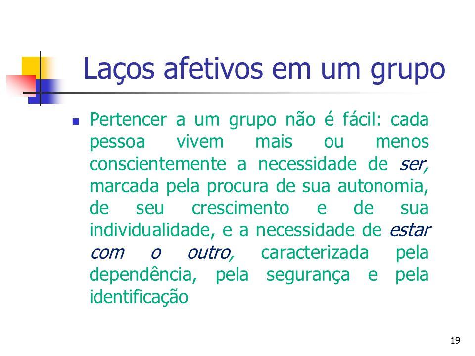 Laços afetivos em um grupo Pertencer a um grupo não é fácil: cada pessoa vivem mais ou menos conscientemente a necessidade de ser, marcada pela procur