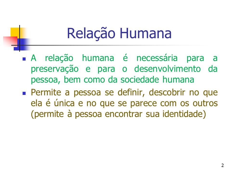 Relação Humana A relação humana é necessária para a preservação e para o desenvolvimento da pessoa, bem como da sociedade humana Permite a pessoa se d