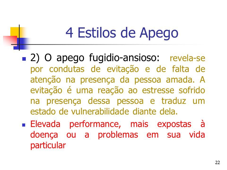 4 Estilos de Apego 2) O apego fugidio-ansioso: revela-se por condutas de evitação e de falta de atenção na presença da pessoa amada. A evitação é uma