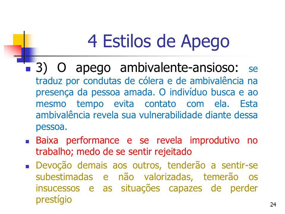 4 Estilos de Apego 3) O apego ambivalente-ansioso: se traduz por condutas de cólera e de ambivalência na presença da pessoa amada. O indivíduo busca e