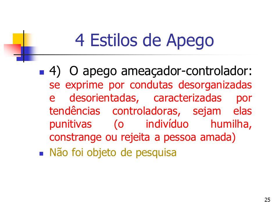 4 Estilos de Apego 4) O apego ameaçador-controlador: se exprime por condutas desorganizadas e desorientadas, caracterizadas por tendências controlador