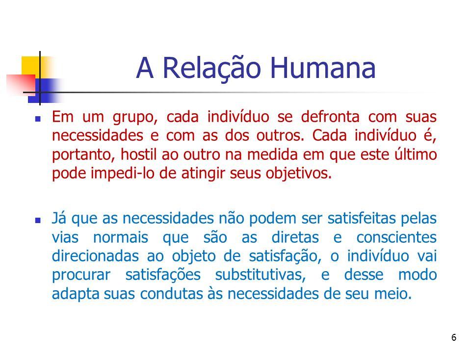 A Relação Humana Em um grupo, cada indivíduo se defronta com suas necessidades e com as dos outros. Cada indivíduo é, portanto, hostil ao outro na med