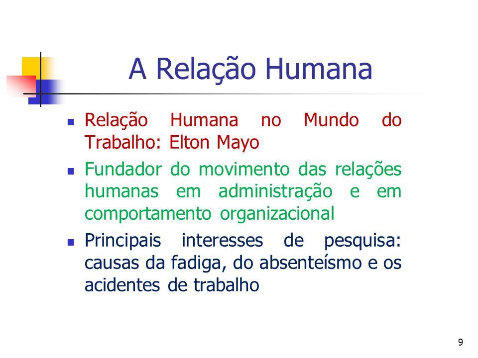 A Relação Humana Relação Humana no Mundo do Trabalho: Elton Mayo Fundador do movimento das relações humanas em administração e em comportamento organi
