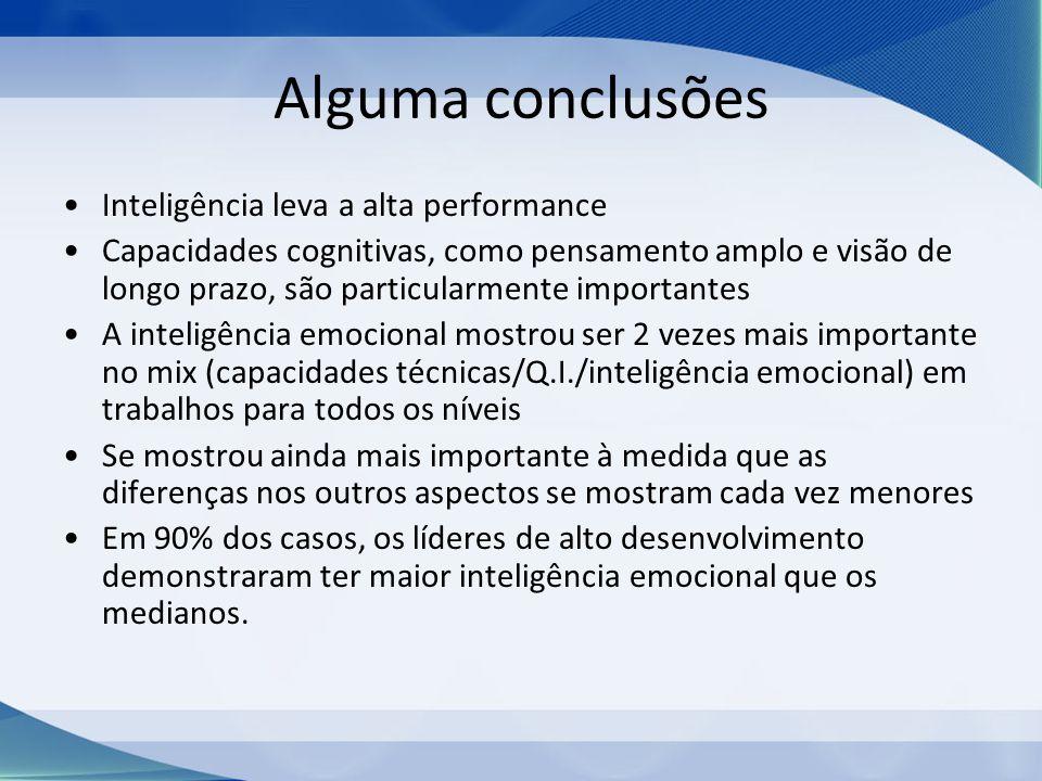 Alguma conclusões Inteligência leva a alta performance Capacidades cognitivas, como pensamento amplo e visão de longo prazo, são particularmente impor