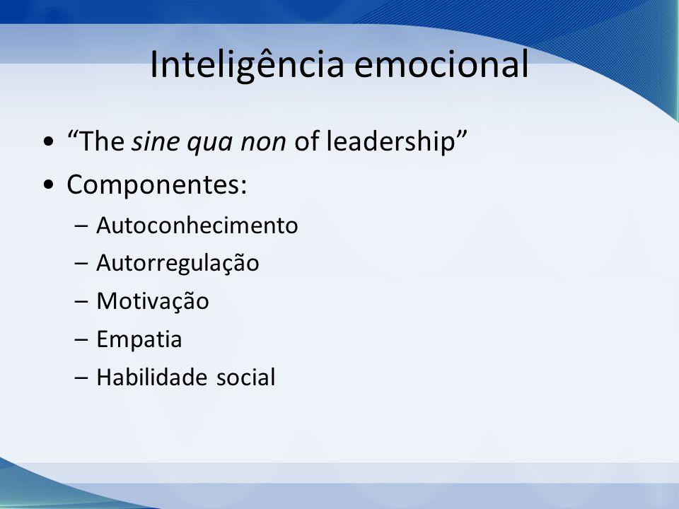 Inteligência emocional The sine qua non of leadership Componentes: –Autoconhecimento –Autorregulação –Motivação –Empatia –Habilidade social