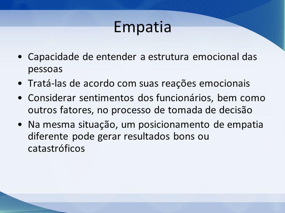Empatia Capacidade de entender a estrutura emocional das pessoas Tratá-las de acordo com suas reações emocionais Considerar sentimentos dos funcionári