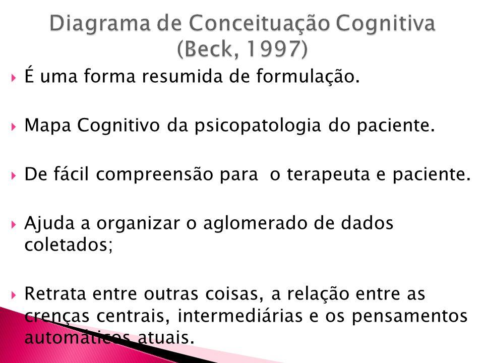 Diagrama de Conceituação Cognitiva Paciente:_____________________________________________Data__/__/__ Diagnóstico: Eixo I:______________________________Eixo II:____________________ Crença Central Qual é a crença mais central sobre si mesmo.