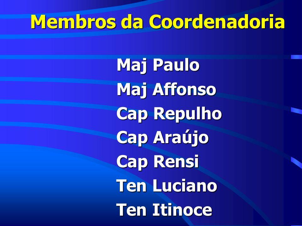 Membros da Coordenadoria Maj Paulo Maj Affonso Cap Repulho Cap Araújo Cap Rensi Ten Luciano Ten Itinoce