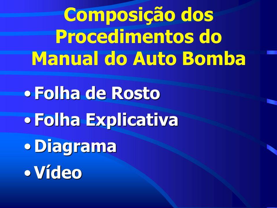 Composição dos Procedimentos do Manual do Auto Bomba Folha de RostoFolha de Rosto Folha ExplicativaFolha Explicativa DiagramaDiagrama VídeoVídeo
