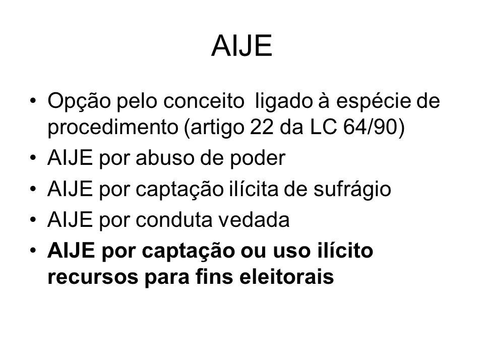 AIJE Opção pelo conceito ligado à espécie de procedimento (artigo 22 da LC 64/90) AIJE por abuso de poder AIJE por captação ilícita de sufrágio AIJE p
