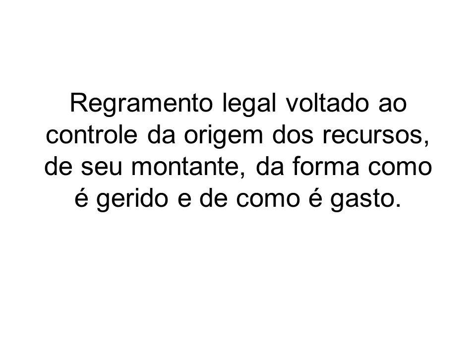 razoabilidade/ proporcionalidade Juízo de adequação entre a gravidade do fato e a sanção prevista