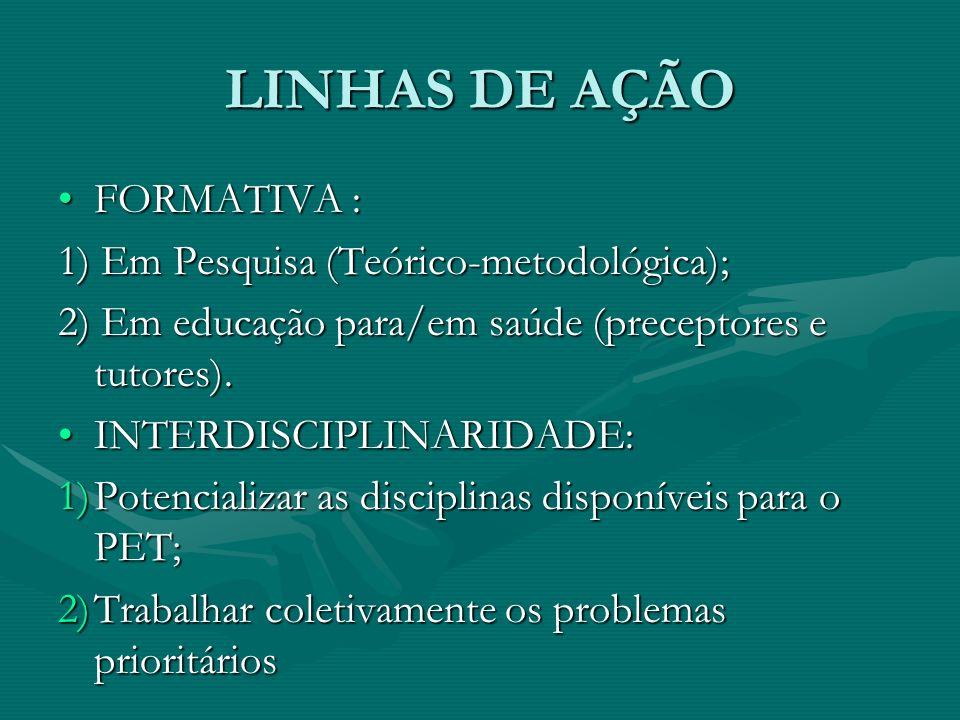 LINHAS DE AÇÃO FORMATIVA :FORMATIVA : 1) Em Pesquisa (Teórico-metodológica); 2) Em educação para/em saúde (preceptores e tutores). INTERDISCIPLINARIDA