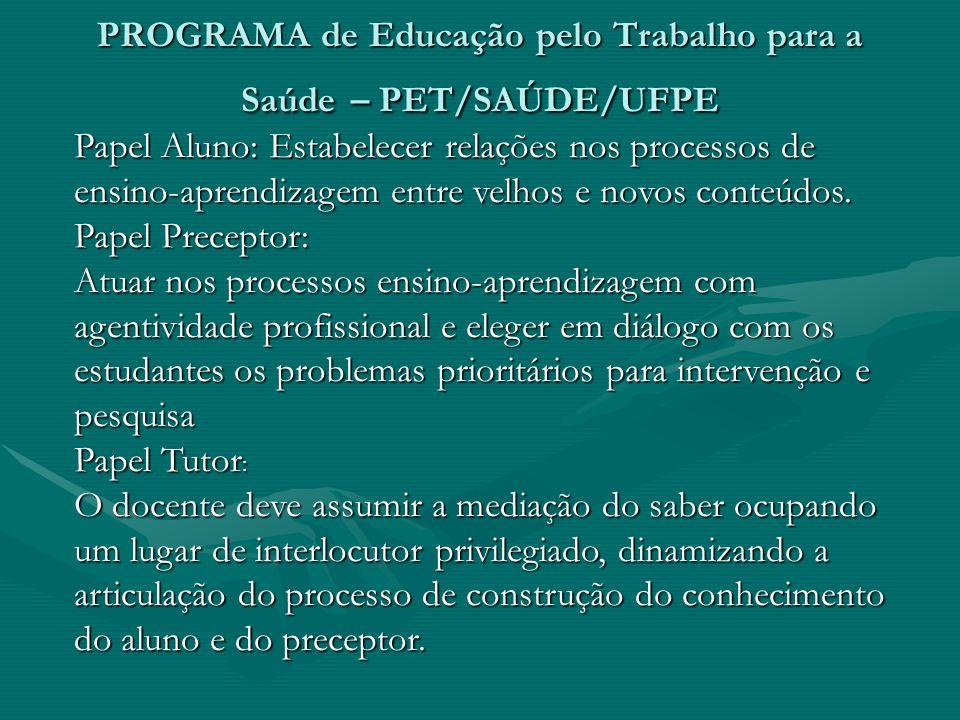 PROGRAMA de Educação pelo Trabalho para a Saúde – PET/SAÚDE/UFPE Papel Aluno: Estabelecer relações nos processos de ensino-aprendizagem entre velhos e