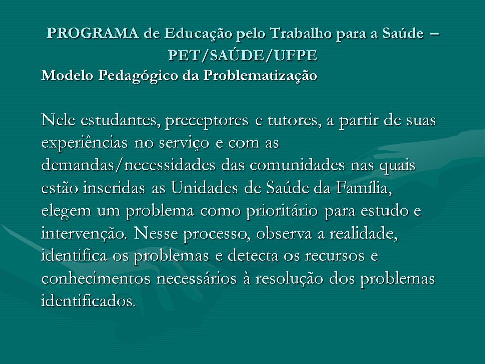 PROGRAMA de Educação pelo Trabalho para a Saúde – PET/SAÚDE/UFPE Modelo Pedagógico da Problematização Nele estudantes, preceptores e tutores, a partir