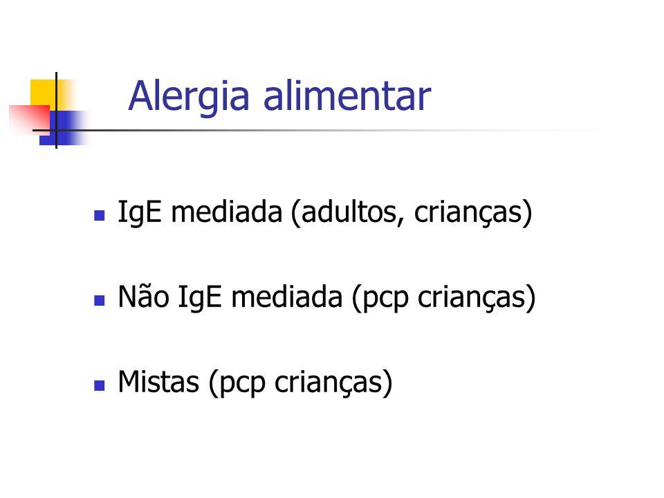 Alergia alimentar IgE mediada (adultos, crianças) Não IgE mediada (pcp crianças) Mistas (pcp crianças)