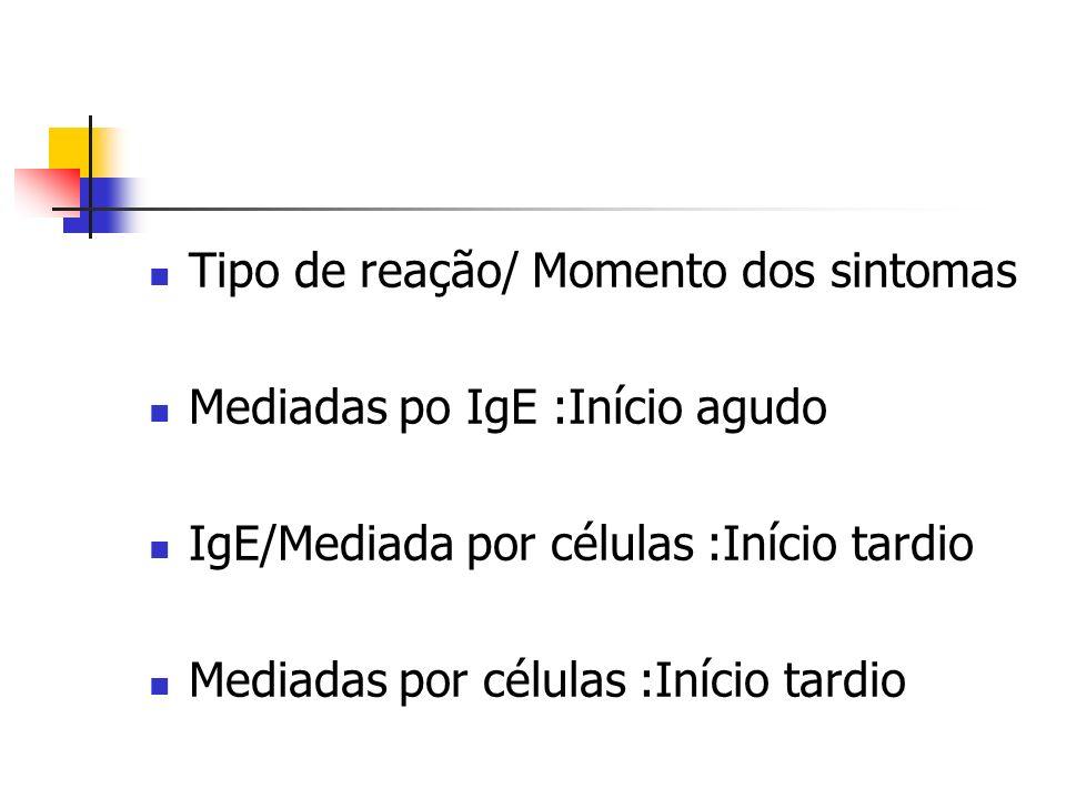 Tipo de reação/ Momento dos sintomas Mediadas po IgE :Início agudo IgE/Mediada por células :Início tardio Mediadas por células :Início tardio