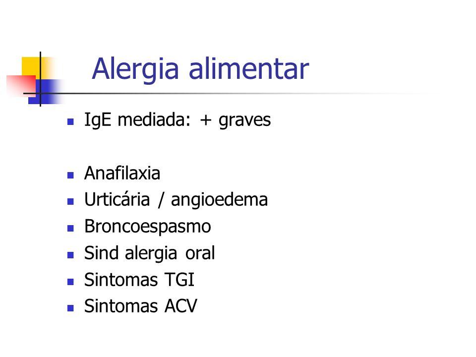 Alergia alimentar IgE mediada: + graves Anafilaxia Urticária / angioedema Broncoespasmo Sind alergia oral Sintomas TGI Sintomas ACV